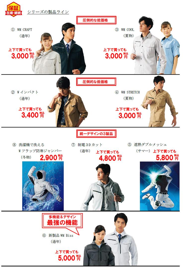 G-nextシリーズラインナップ