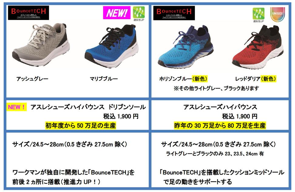 新商品「アスレシューズハイバウンスドリブンソール」と「アスレシューズハイバウンス」の製品比較表