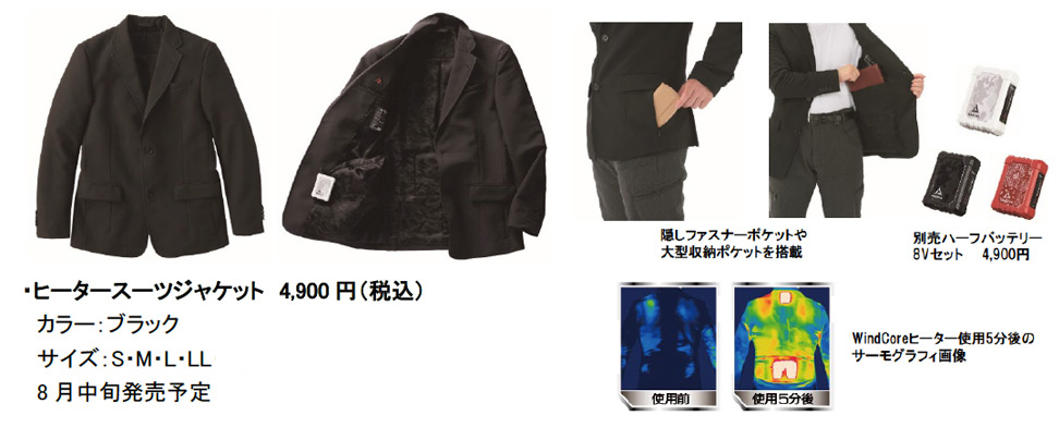 電熱ヒーター付きジャケット